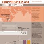 "<span class=""hpt_headertitle"">چشم انداز محصولات زراعی و شرایط غذایی</span>"