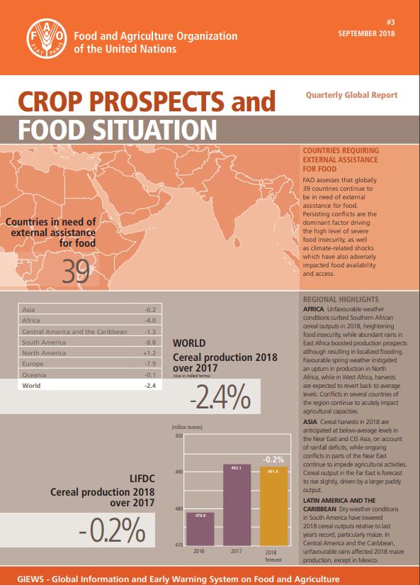 چشم انداز محصولات زراعی و شرایط غذایی